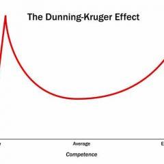 למה אנחנו חושבים שאנחנו טובים במה שאנחנו לא ולהפך? על אפקט דאנינג-קרוגר
